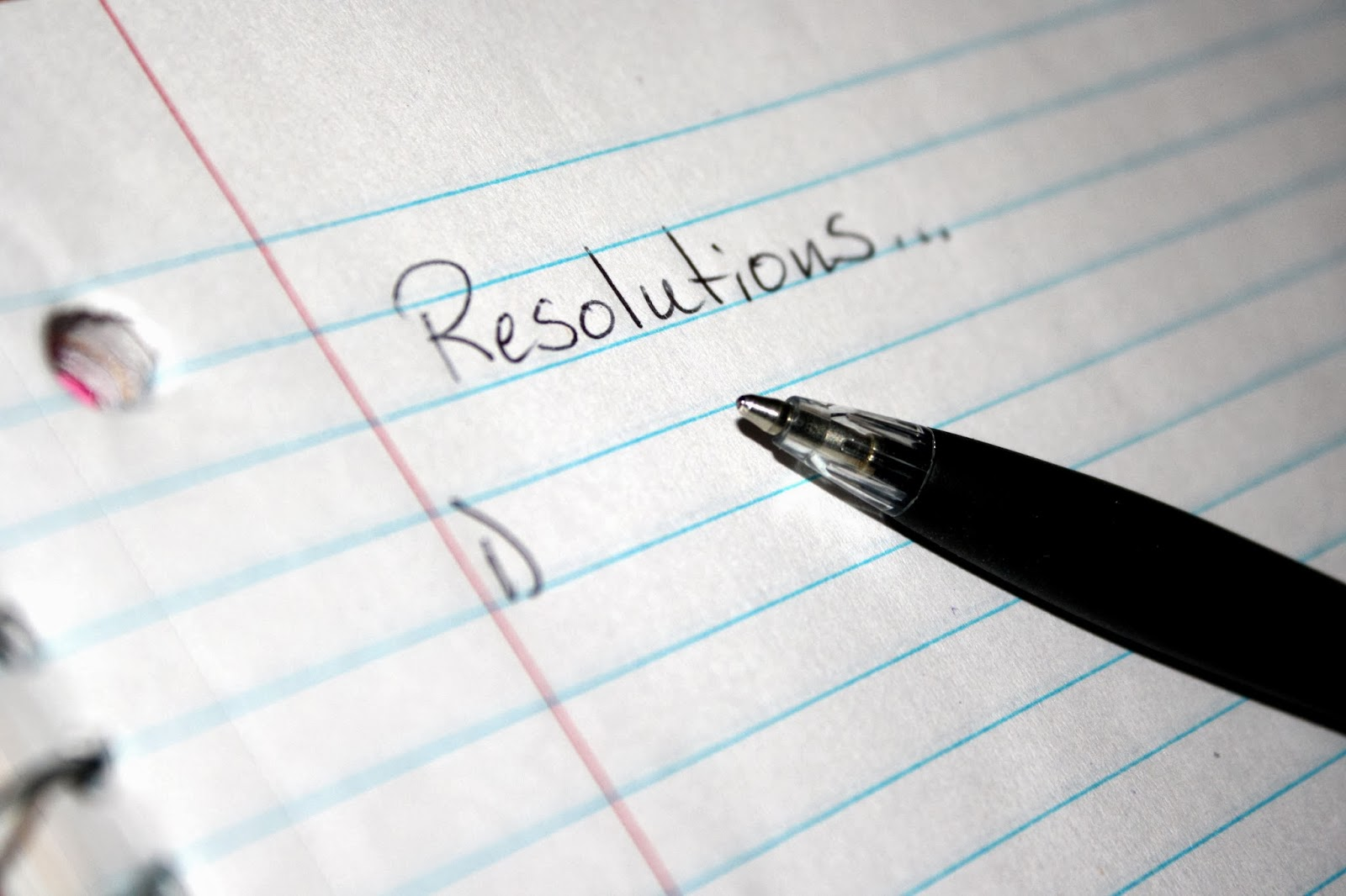 resolutions How shall I develop myself